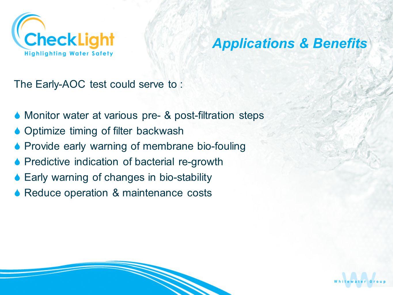 Applications & Benefits