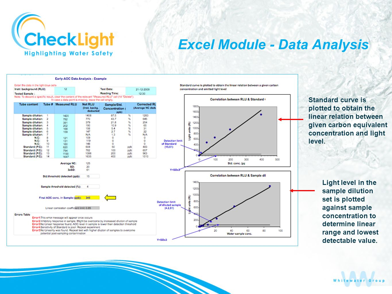 Excel Module - Data Analysis