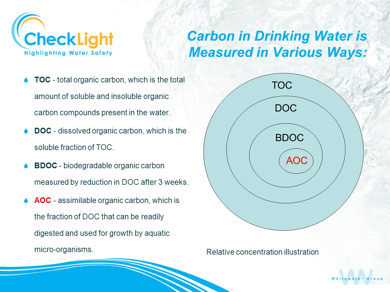 Carbon in Drinking Water is Measured in Various Ways: