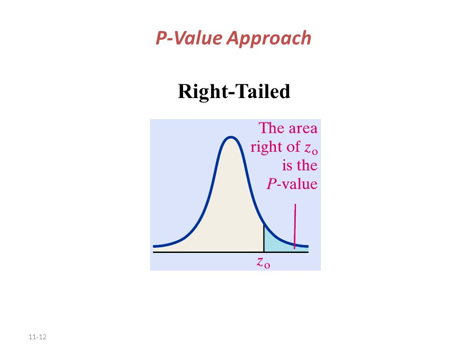 P-Value Approach Right-Tailed