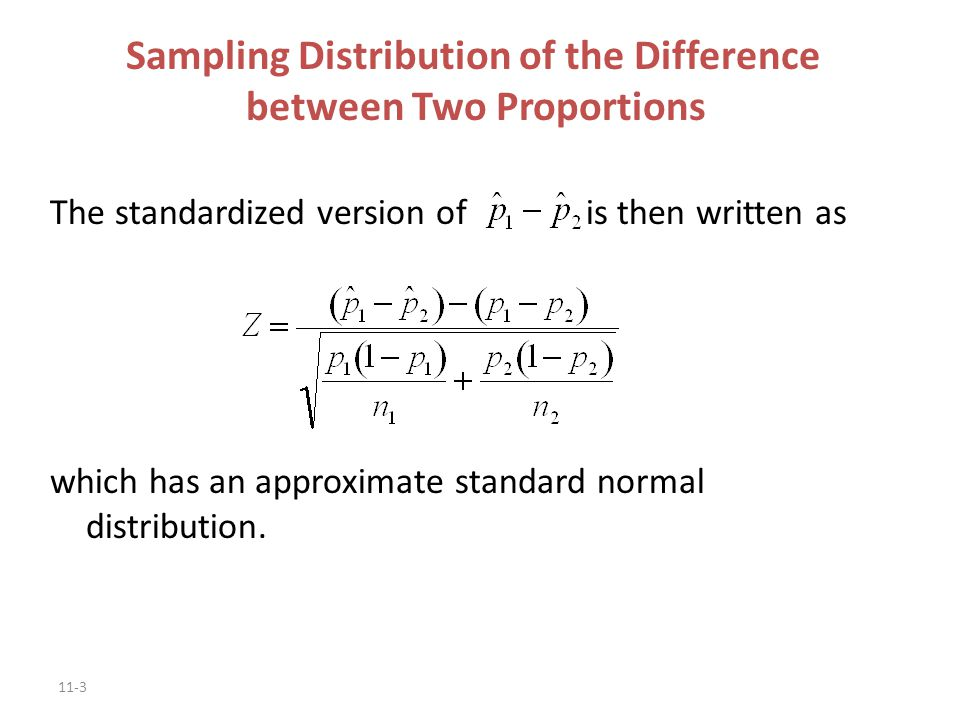 Sampling Distribution of the Difference between Two Proportions