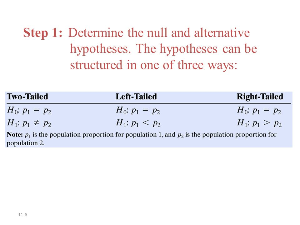 Step 1: Determine the null and alternative hypotheses