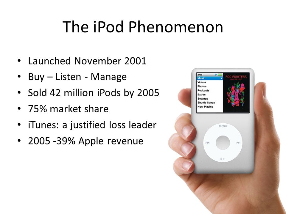 The iPod Phenomenon Launched November 2001 Buy – Listen - Manage