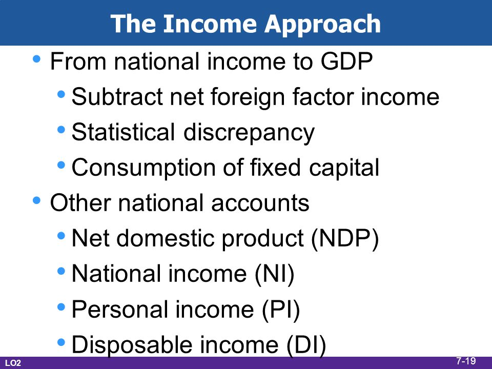 From national income to GDP Subtract net foreign factor income