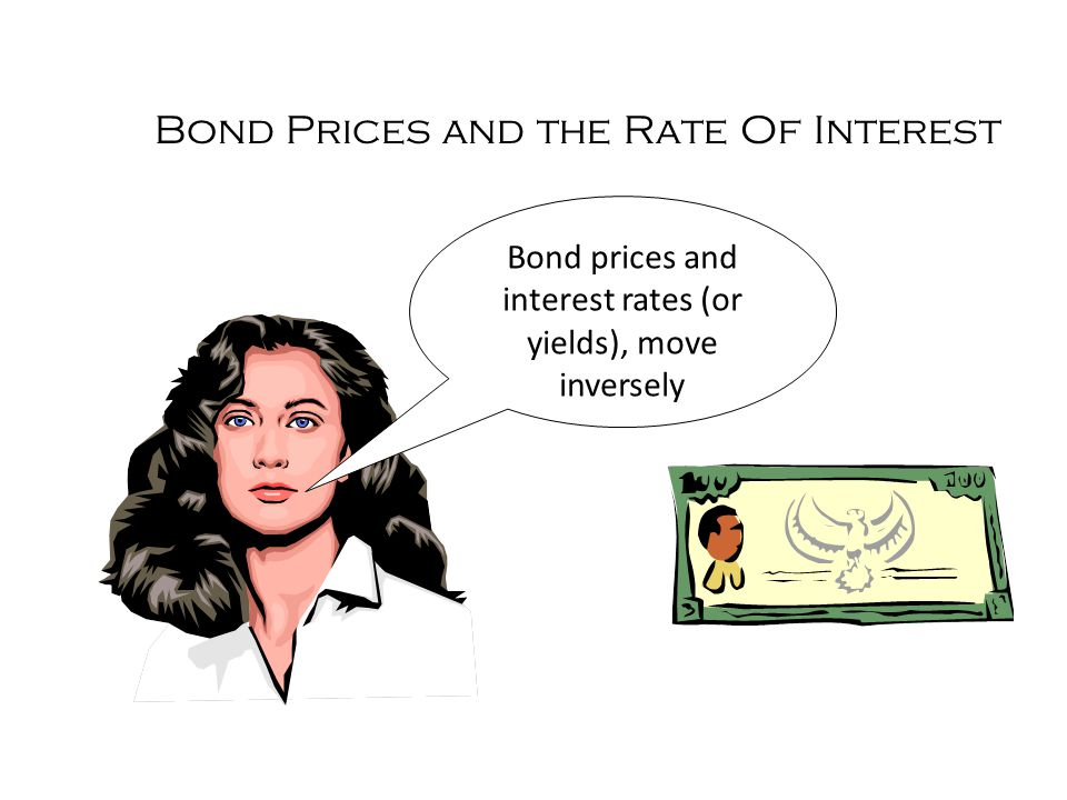 Bond Prices and the Rate Of Interest