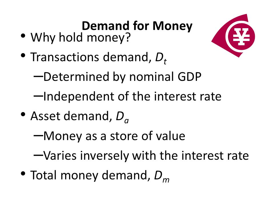 Transactions demand, Dt Determined by nominal GDP
