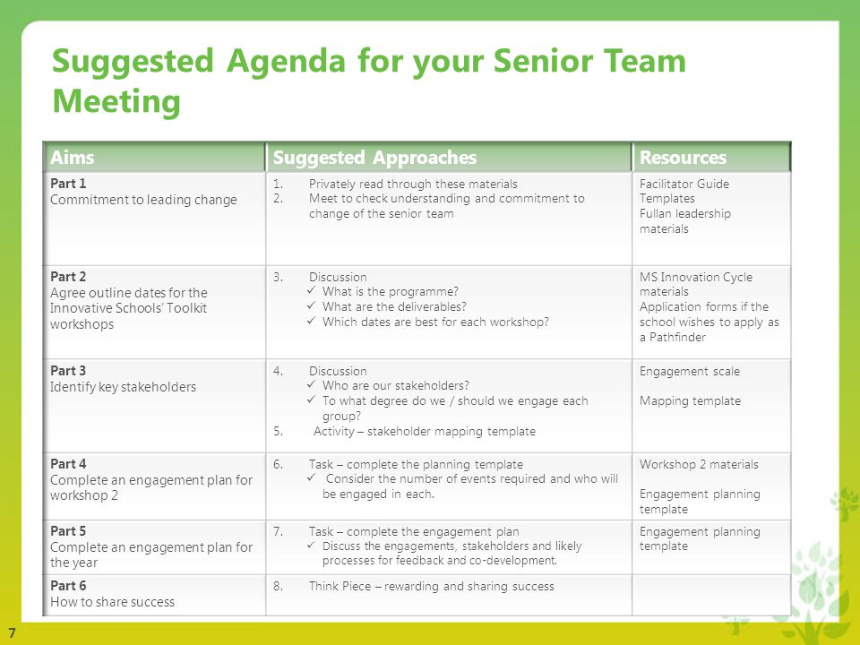 Workshop 1 Planning And Stakeholder Engagement Ppt Download