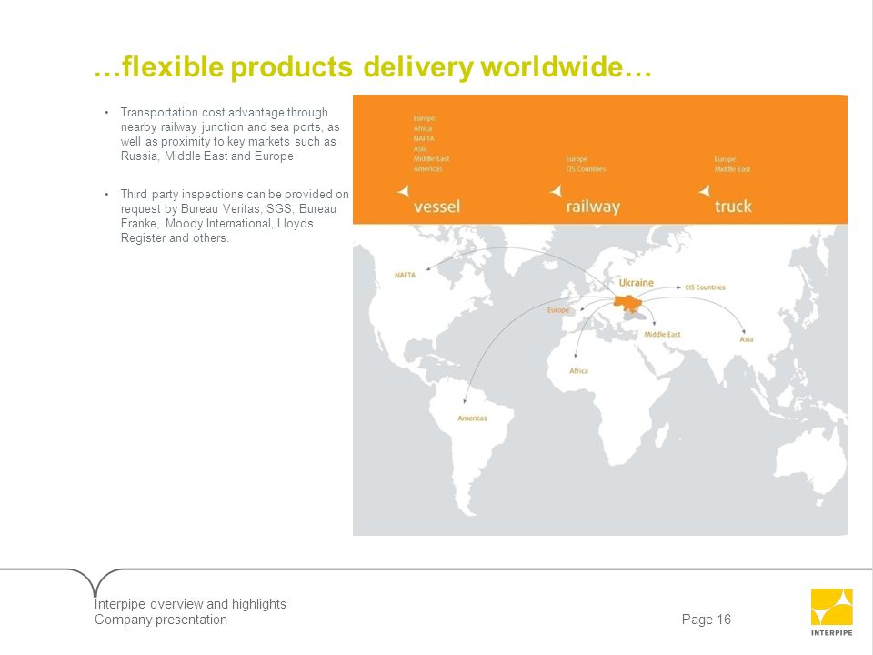 …flexible products delivery worldwide…