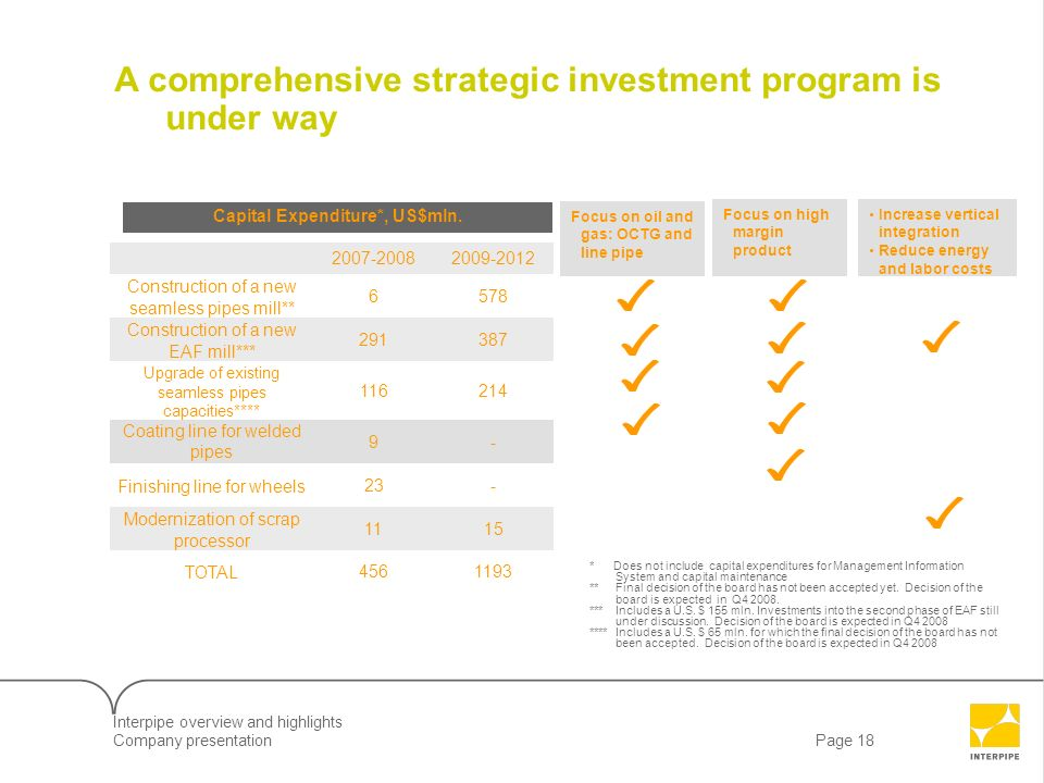 A comprehensive strategic investment program is under way