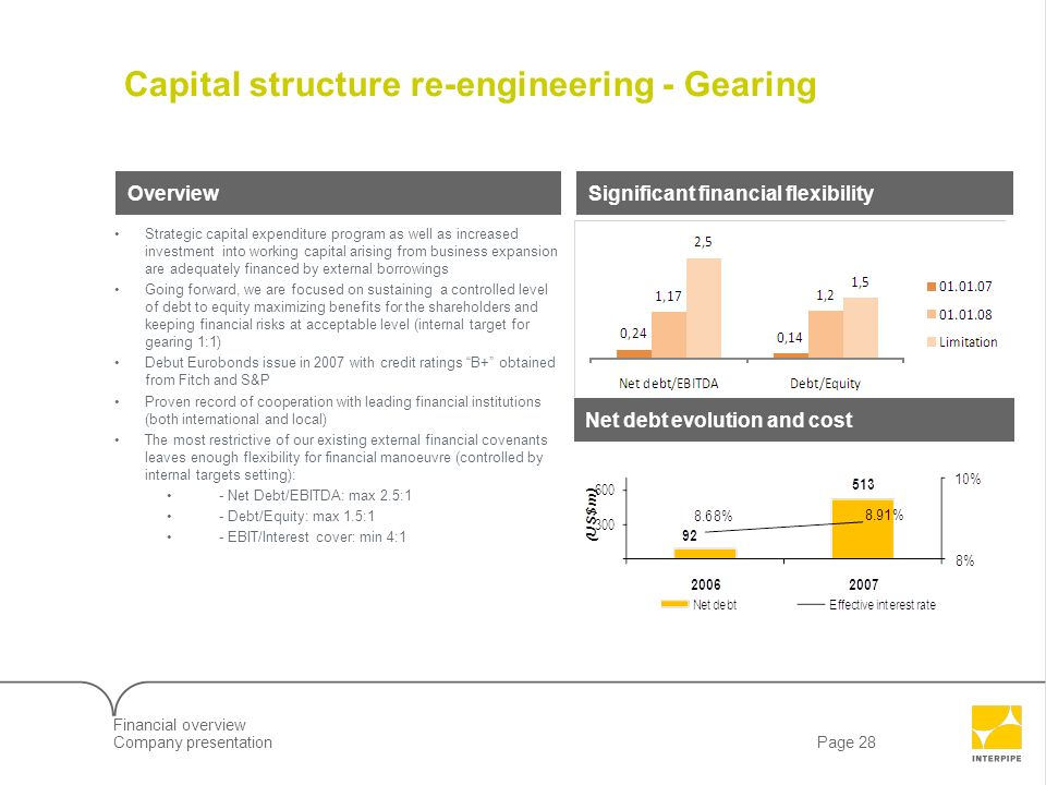 Capital structure re-engineering - Gearing