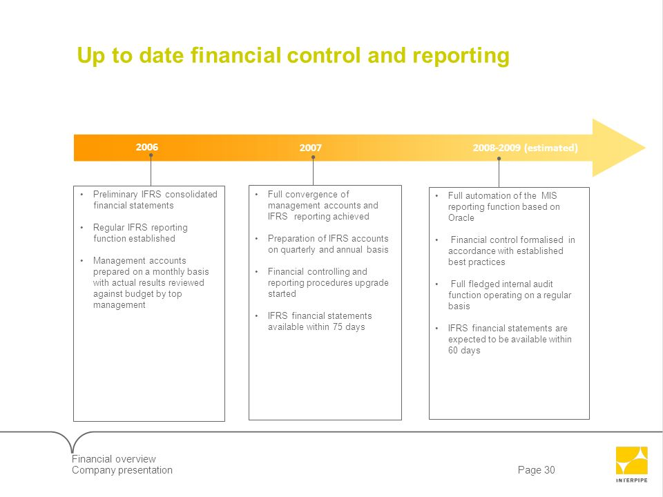 Up to date financial control and reporting