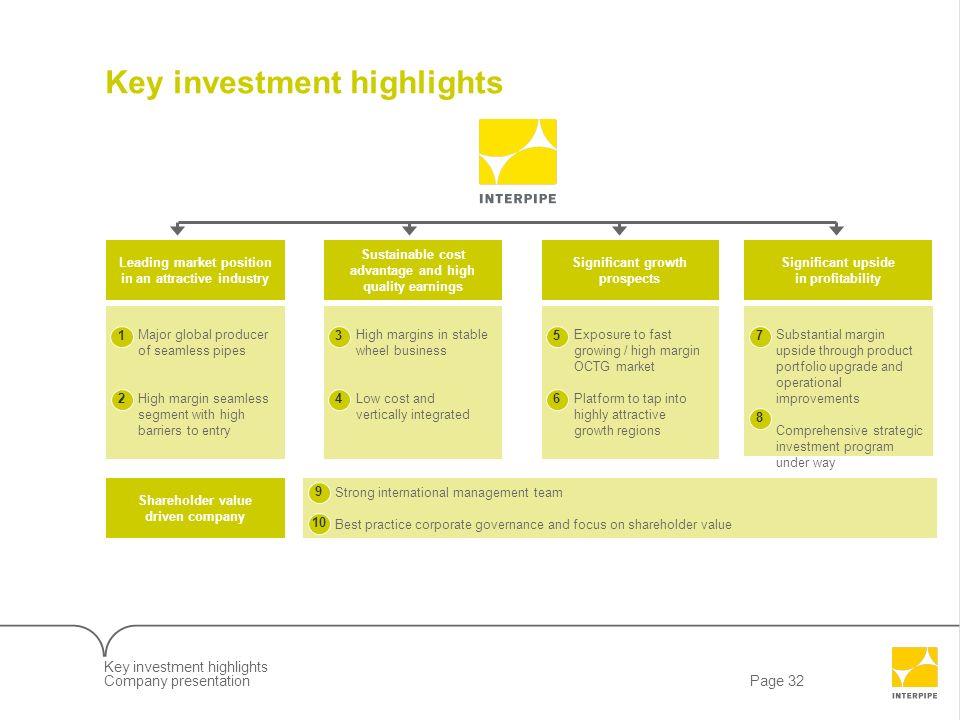 Key investment highlights