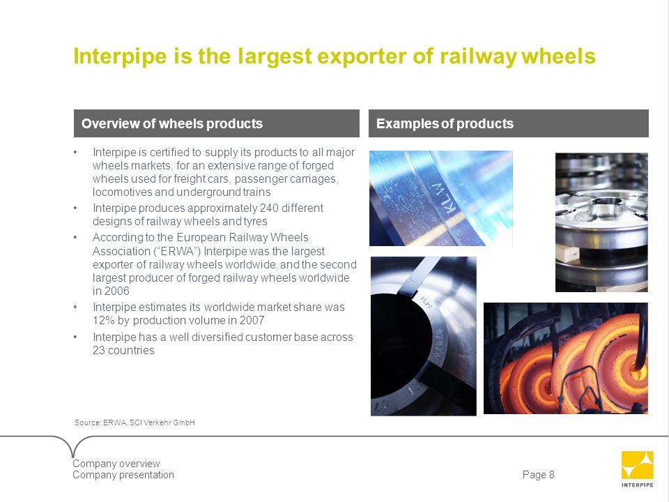 Interpipe is the largest exporter of railway wheels