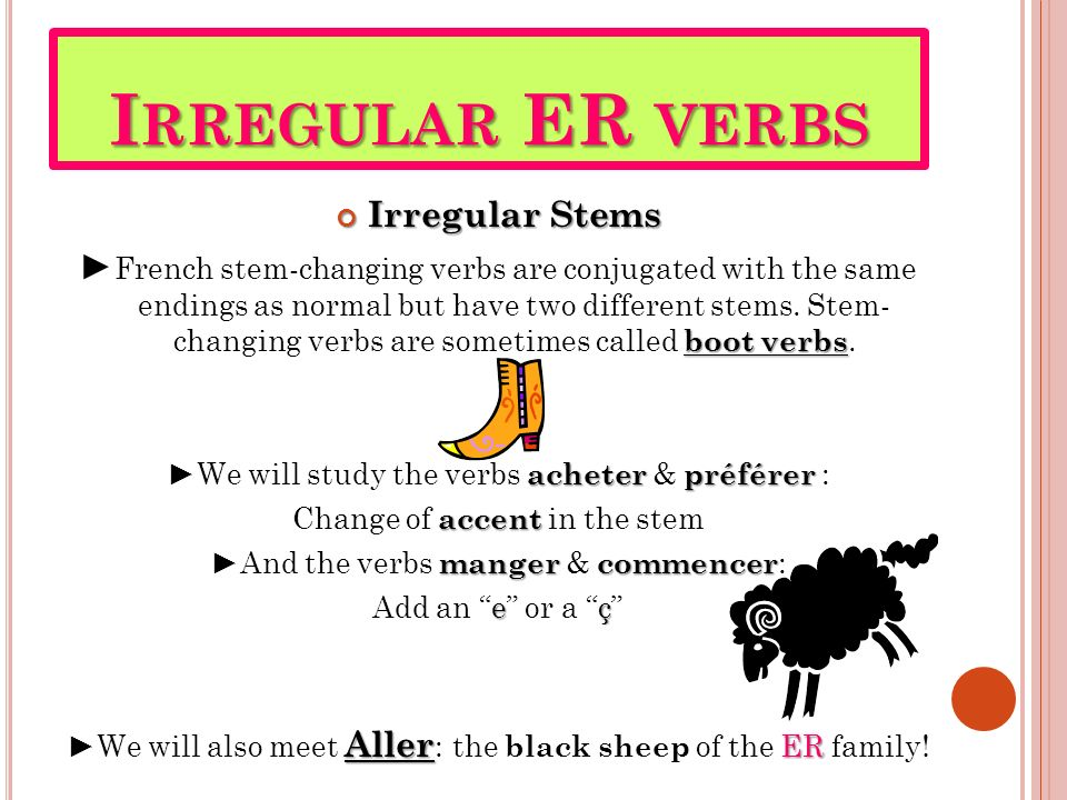 Irregular ER verbs Irregular Stems