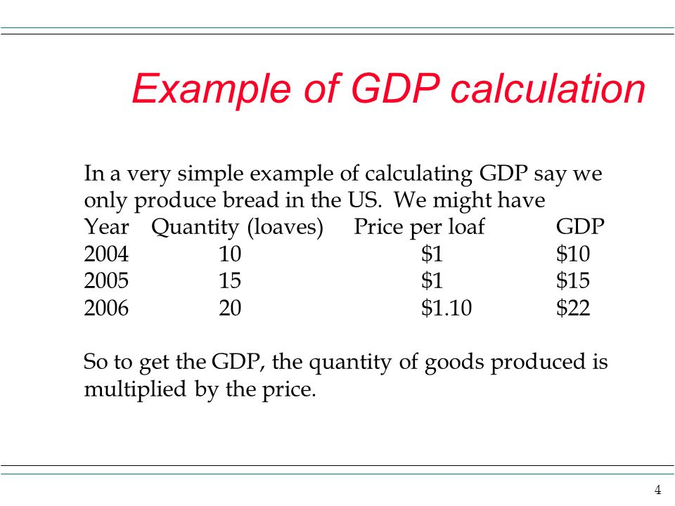 gdp calculation Gross domestic product gross profits, and gdp the first step in calculating real gdp is to calculate nominal gdp, which is the value of goods and services.