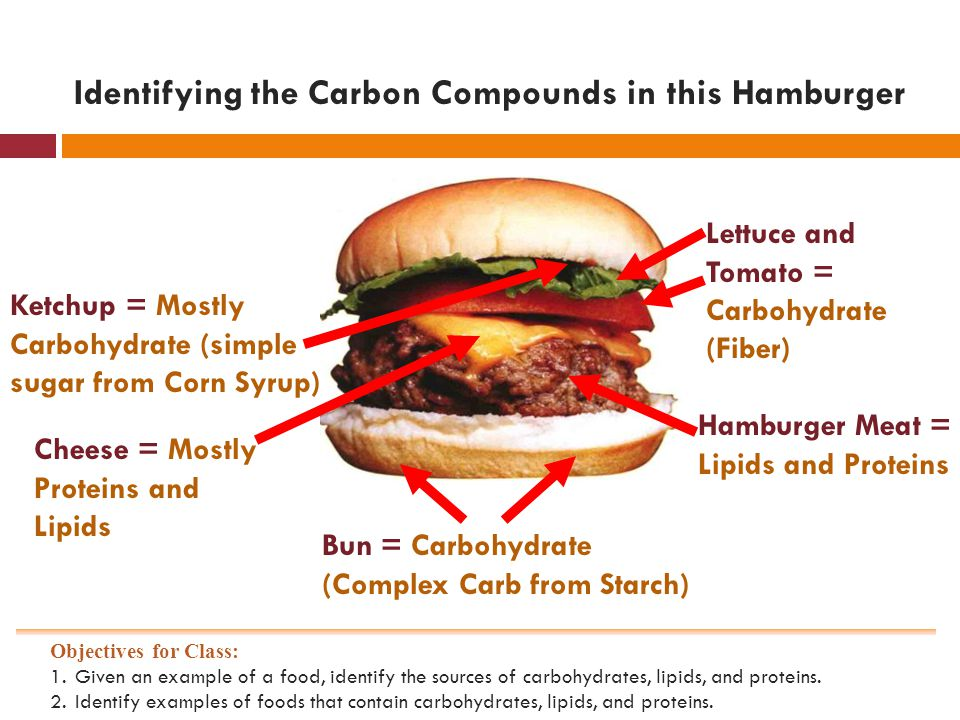 identifying organic compounds in foods Organic foods showing top 8 worksheets in the category - organic foods some of the worksheets displayed are what is organic food and why, organic non organic.