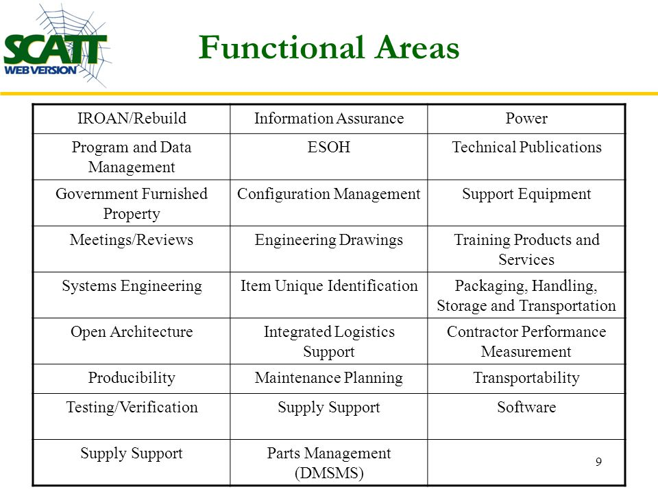 Statement Of Work Cdrl And Tracking Tool Scatt Mr