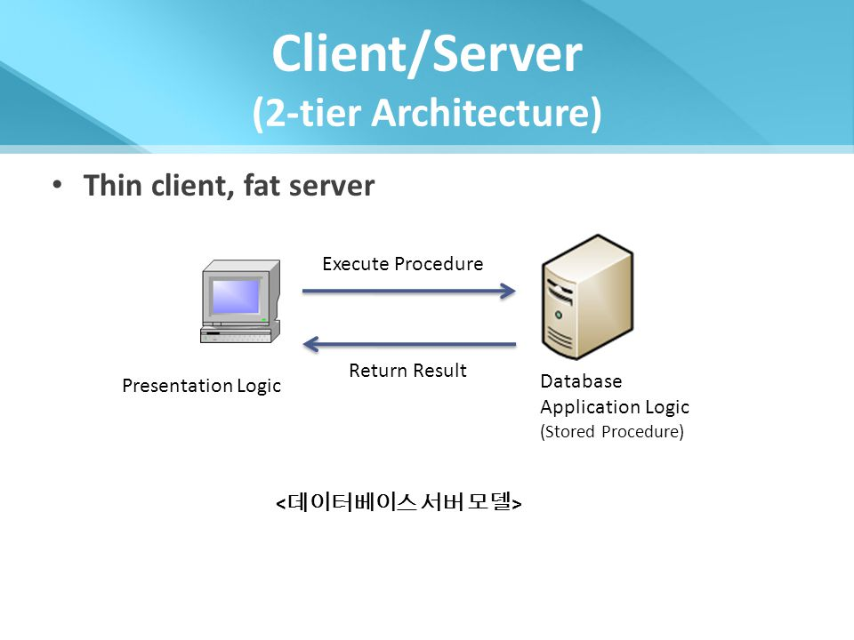 It server architecture ppt video online download for 5 tier architecture