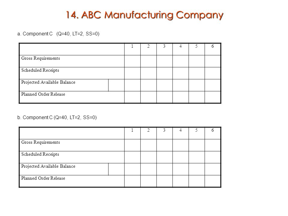 abc company is a manufacturing company Abc manufacturing employee reviews review this company  no longer  in business company closed due to poor management decision of the owner.