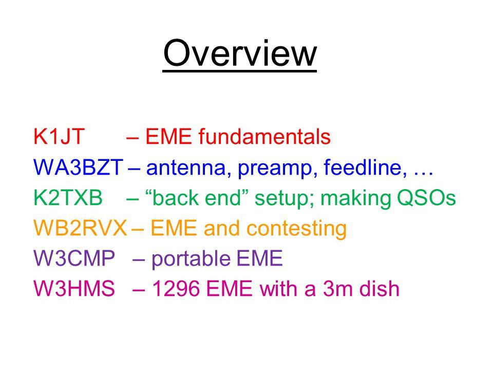 Overview K1JT – EME fundamentals WA3BZT – antenna, preamp, feedline, …