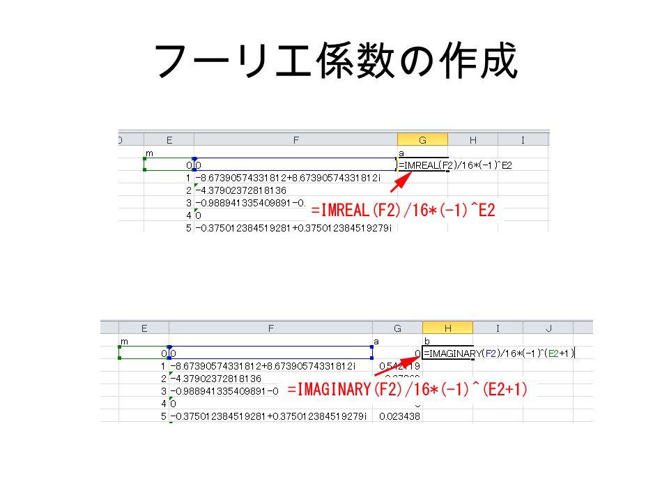 フーリエ係数の作成
