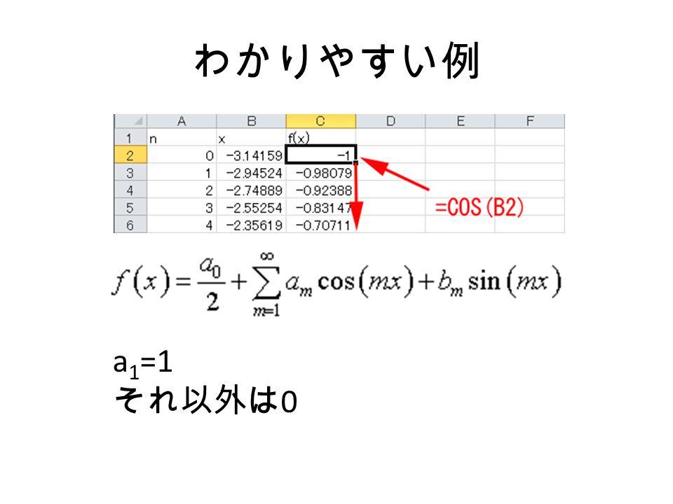 わかりやすい例 a1=1 それ以外は0