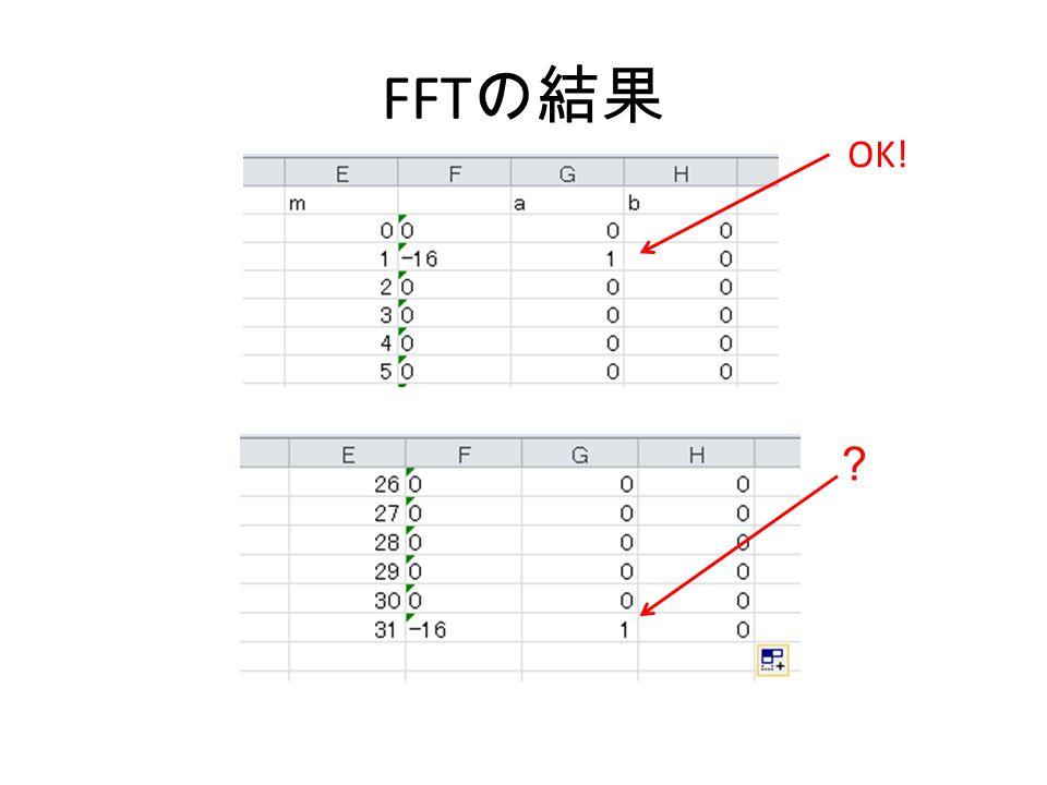 FFTの結果 OK! ?