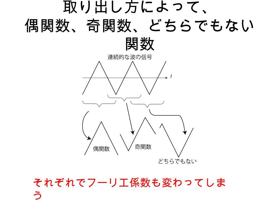 取り出し方によって、 偶関数、奇関数、どちらでもない関数
