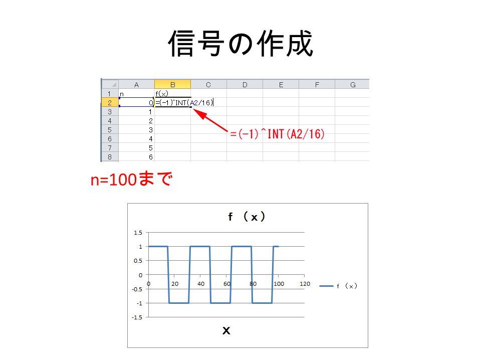 信号の作成 n=100まで