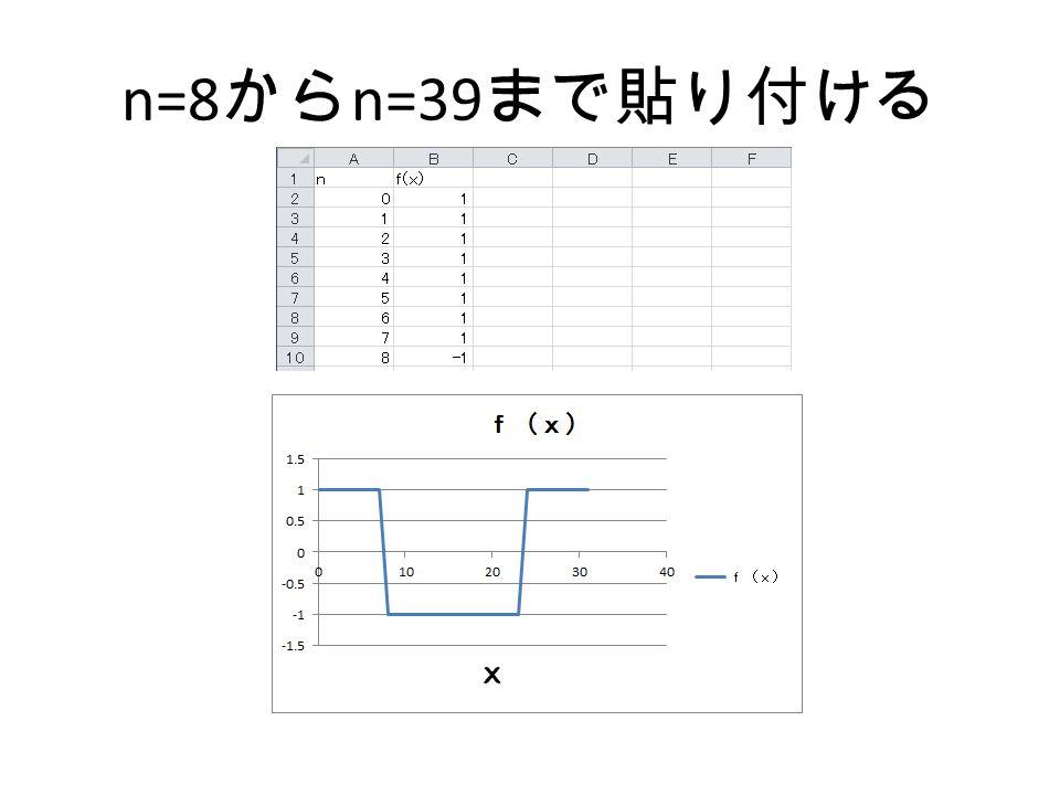 n=8からn=39まで貼り付ける