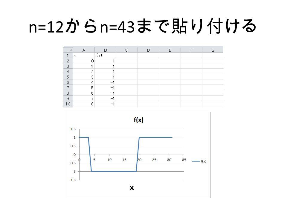 n=12からn=43まで貼り付ける