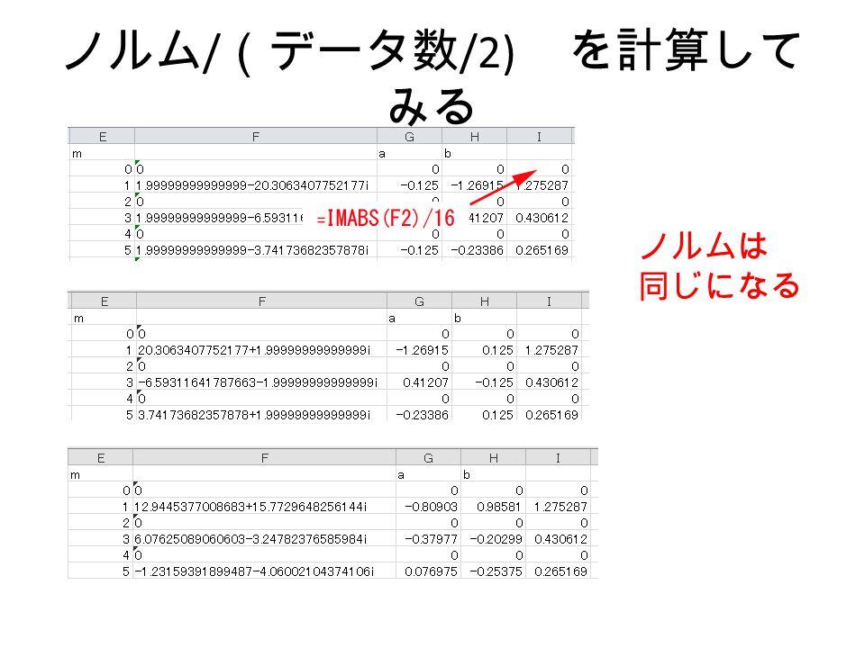 ノルム/(データ数/2) を計算してみる ノルムは 同じになる