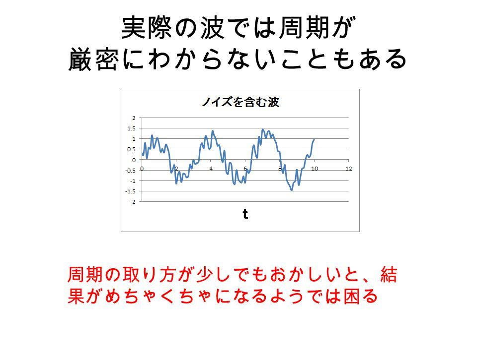 実際の波では周期が 厳密にわからないこともある