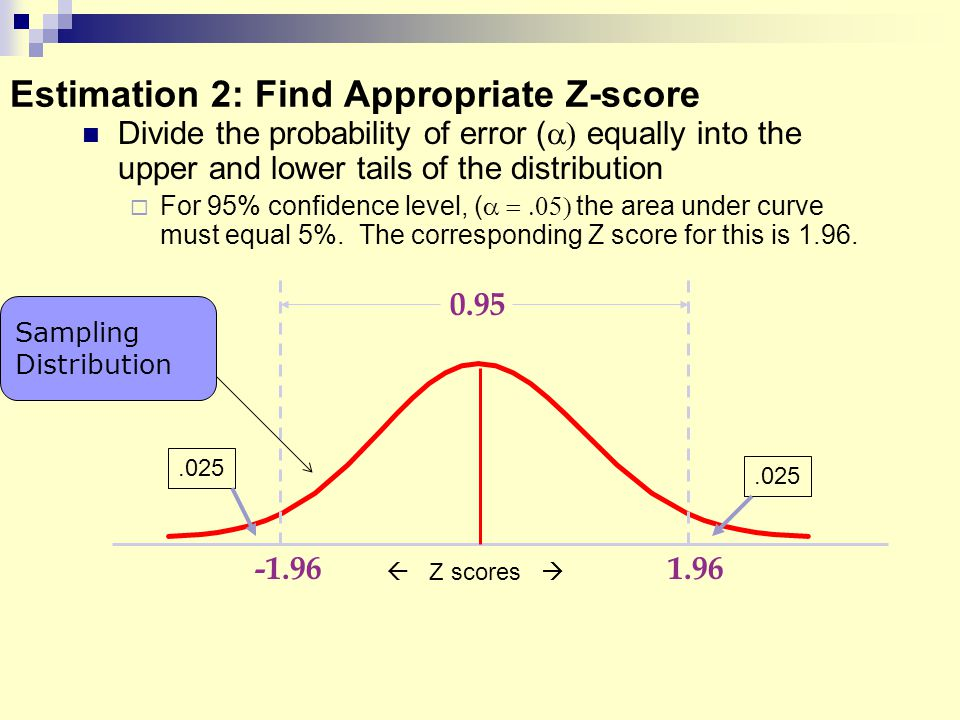 how to find z score from confidence interval