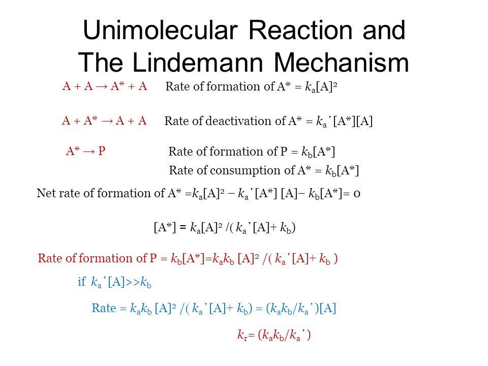 Unimolecular Reaction and The Lindemann Mechanism