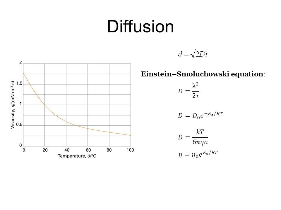 Diffusion Einstein–Smoluchowski equation: 𝐷= λ 2 2𝜏 𝐷= 𝐷 0 𝑒 − 𝐸 𝑎 /𝑅𝑇