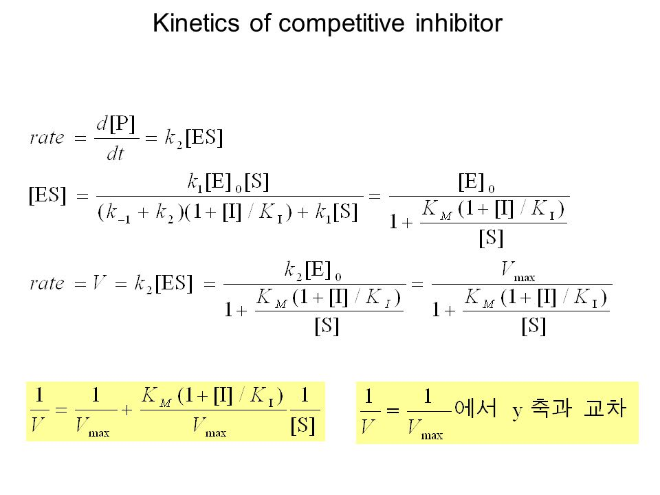 Kinetics of competitive inhibitor