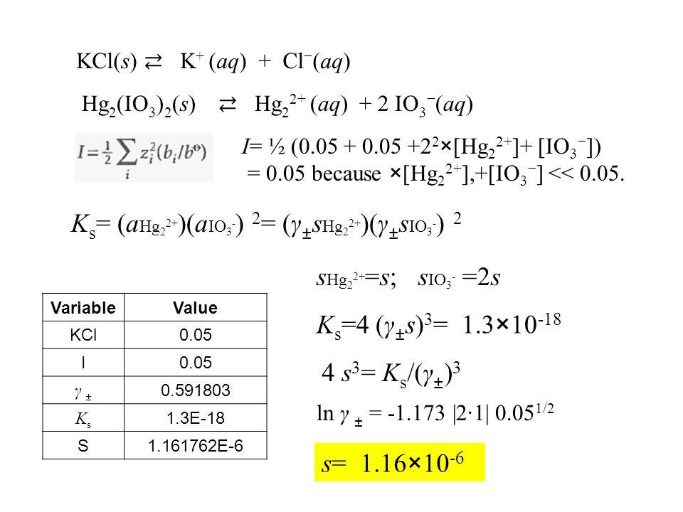 Ks= (aHg22+)(aIO3-) 2= (γ±sHg22+)(γ±sIO3-) 2