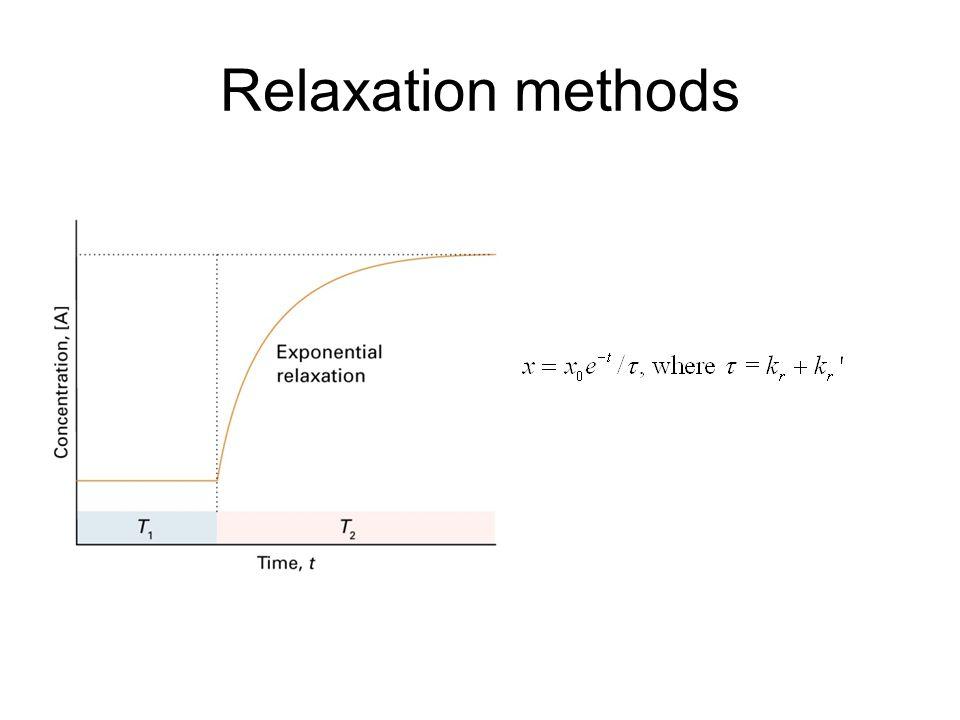 Relaxation methods
