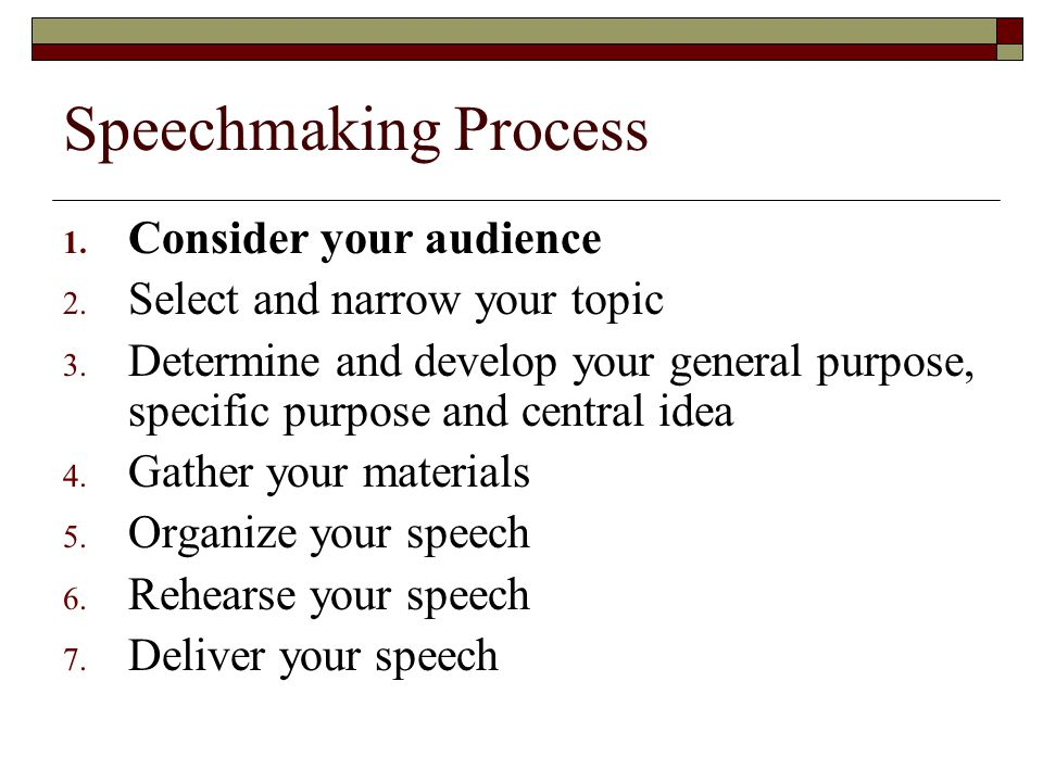 UHL 4012 Introduction to Public Speaking - ppt download