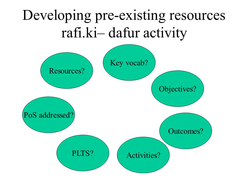 Developing pre-existing resources rafi.ki– dafur activity