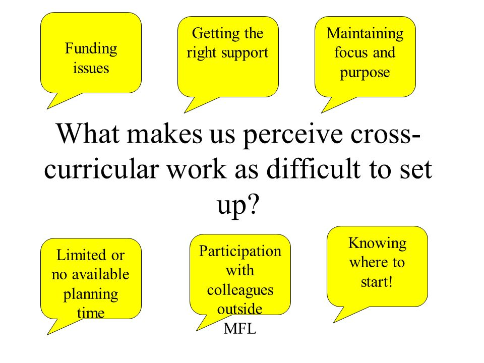 What makes us perceive cross-curricular work as difficult to set up