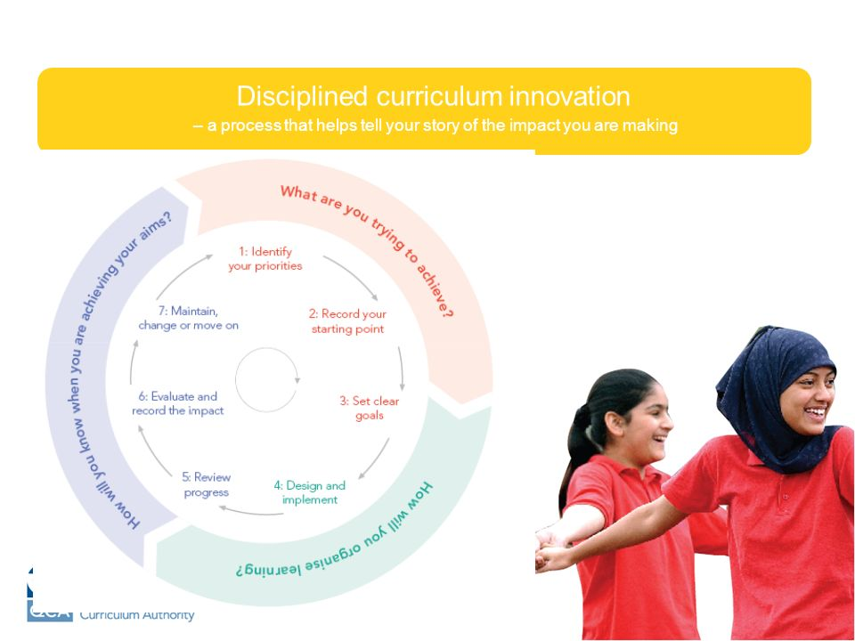 Disciplined curriculum innovation