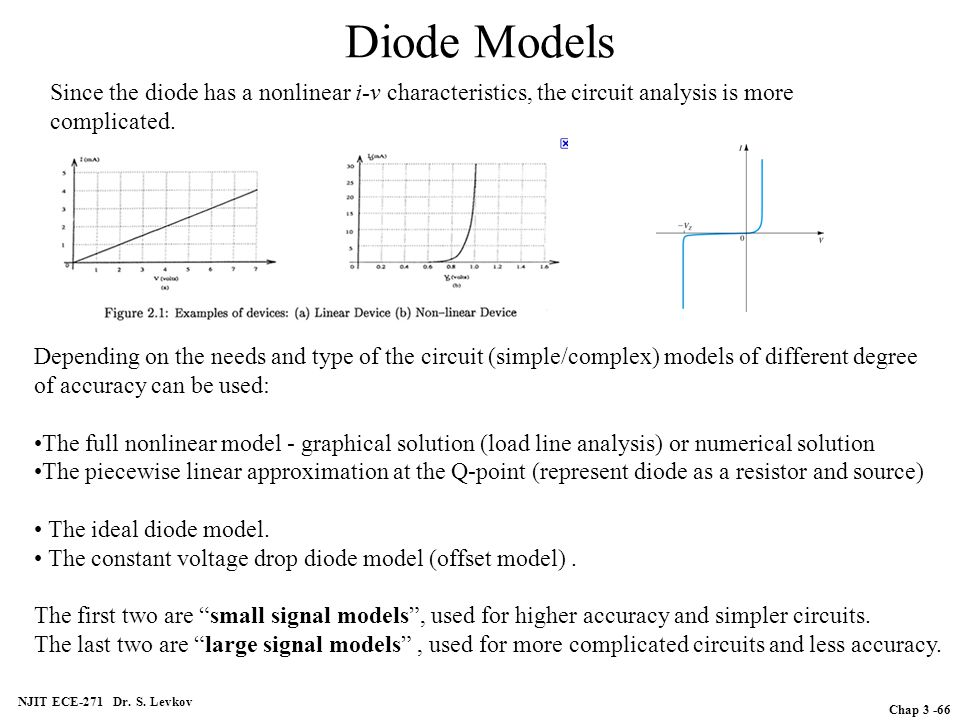 clearcapgan • Blog Archive • Diode circuits problems and