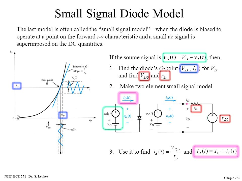 small signal The small-signal gain of an optical amplifier is the gain for small signal intensities, where no amplifier saturation occurs.