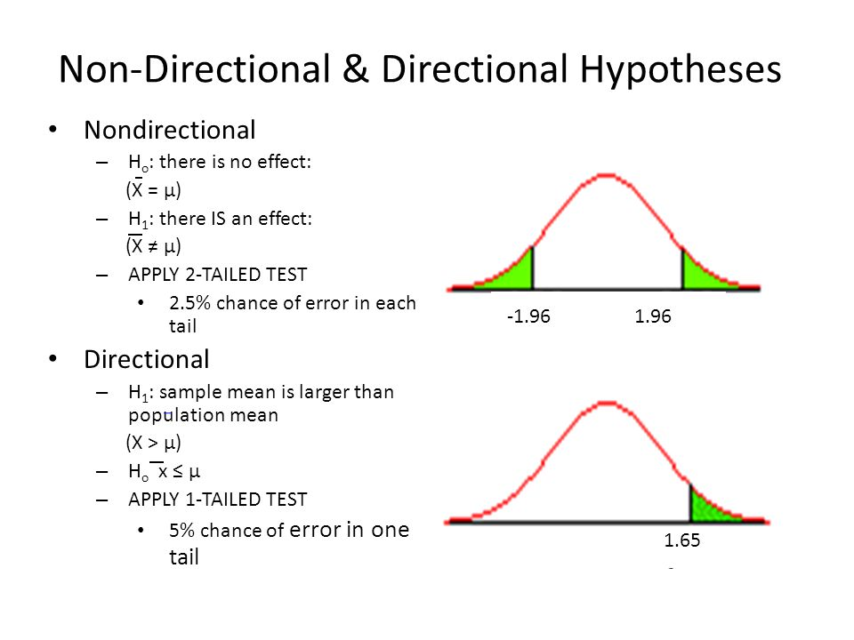directional research hypothesis I) directional ii) non - directional directional hypothesis are those where one can  predict the direction (effect of one variable on the other as 'positive' or.