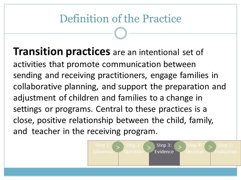 Definition of the Practice