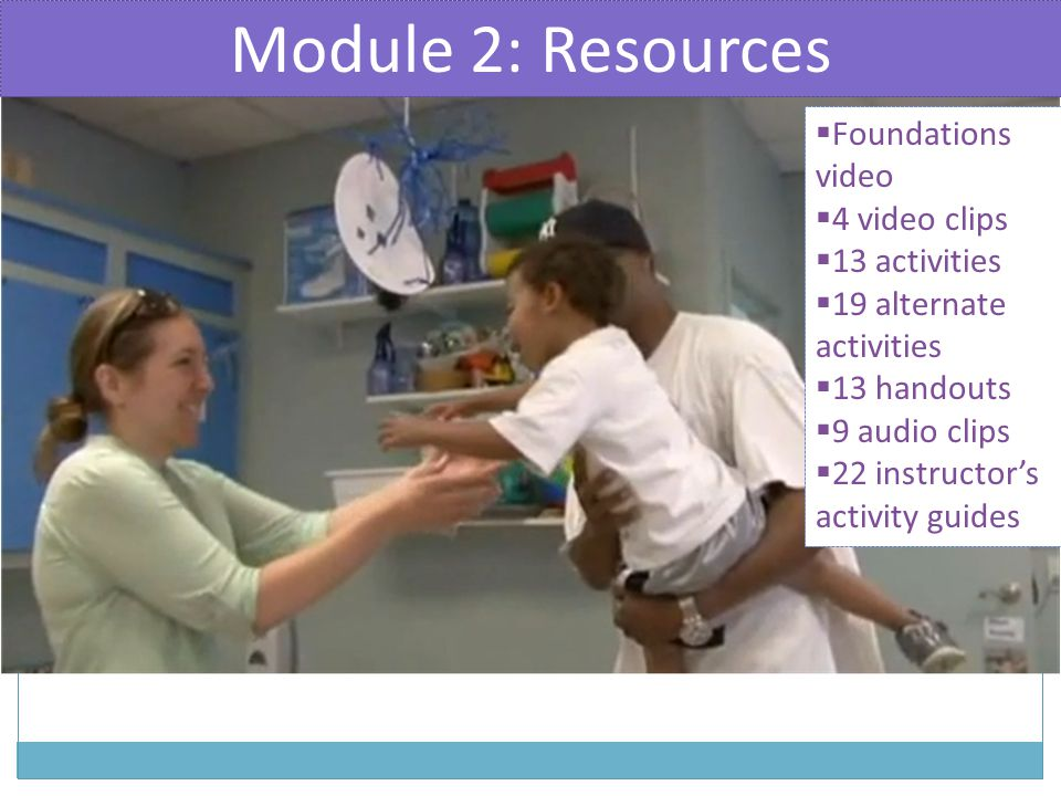 Module 2: Resources Foundations video 4 video clips 13 activities
