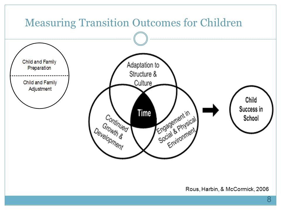 Measuring Transition Outcomes for Children