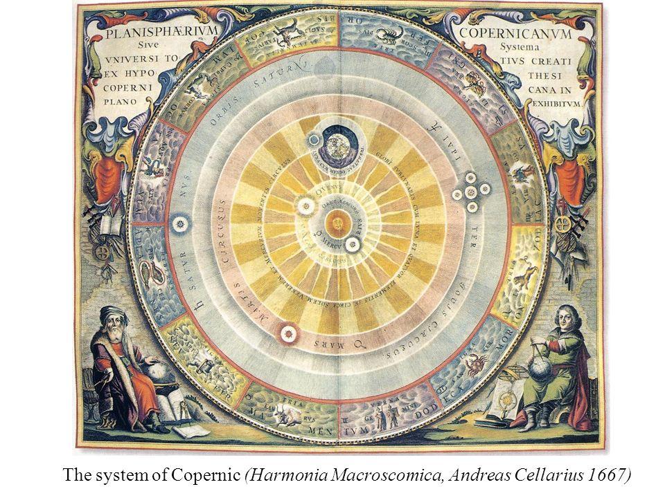 The system of Copernic (Harmonia Macroscomica, Andreas Cellarius 1667)